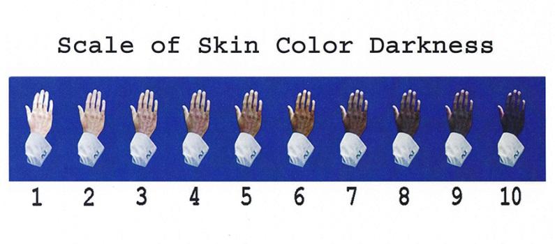 skincolor