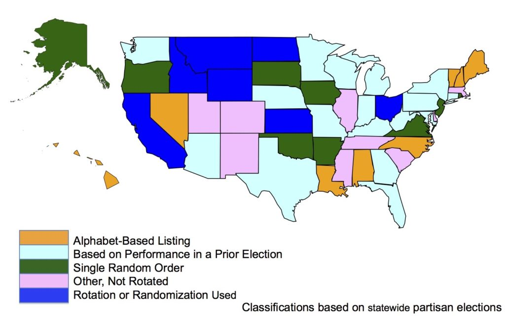 states-ballots