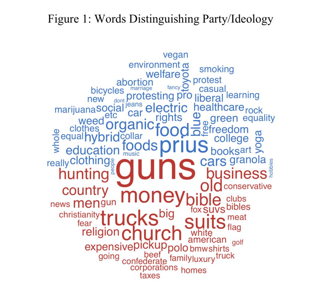 Center for Political Studies (CPS) Blog