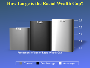 "Graphic showing survey responses to the question ""how large is the racial wealth gap?"""